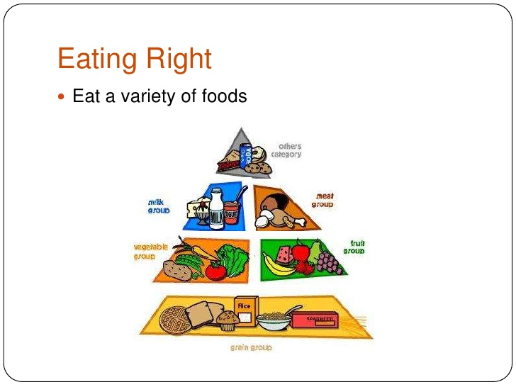 essay about food spm Good food is a basic need of human body it is of prime importance in the attainment of normal growth and development the role of nutrition food cannot be neglected in the promotion of health and prevention of disease.