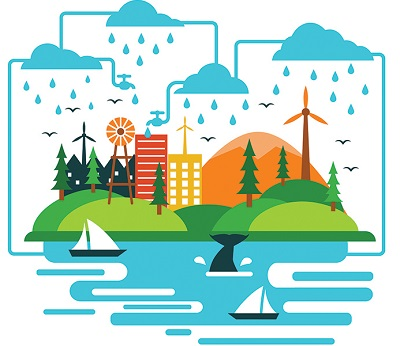 Rain Water Harvesting Essay in Hindi